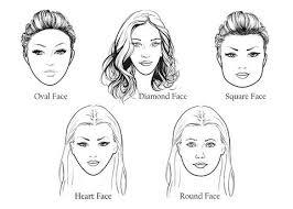 Face Shape Chart Determine Face Shape Solaceconnect Com