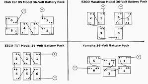 yamaha golf cart wiring diagram club car gas 84 85 Yamaha Electric Golf Cart Club Car Wiring Diagram yamaha golf cart wiring diagram best of printable ezgo electric 1996 1992 ez go diagram 1995 Club Car Parts Schematic