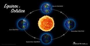 Equinox Solstice Universal Life Tools