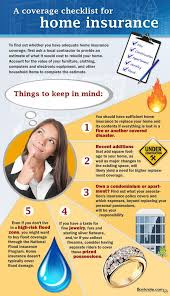 a coverage checklist for home insurance contact gcei for a free quote