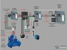three phase motor starter wiring diagram wiring diagram and hernes 3 Phase Electrical Wiring Diagram electrical wiring diagram forward reverse motor control and power circuit with plc connection 3 phase water pump problems source electrical wiring diagrams 3 phase
