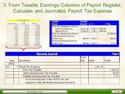 How Are Payroll Taxes Calculated Chapter Nine Employer Taxes Payments And Reports Ppt Download