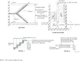 Minimum Stair Riser Height Residential Standard Home Designer Pro ...