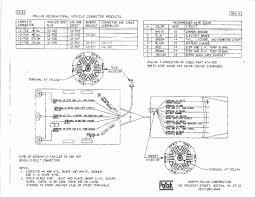7 wire trailer wiring diagram boulderrail org Seven Wire Trailer Wiring Diagram 7 wire trailer wiring diagram wiring diagram for a seven wire trailer plug