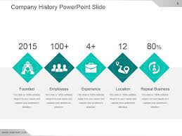 Powerpoint History Company History Powerpoint Slide Powerpoint Slide