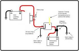 car battery isolator switch wiring diagram car similiar car battery wiring keywords on car battery isolator switch wiring diagram