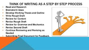 essay outline examples that you can use best images about  writing the body of an essay burial ceremony program surgical essay outline examples that you