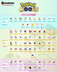 106 Best Pokemon Go Images In 2019 Pokemon Stuff