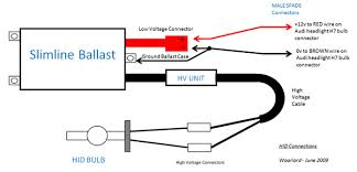 similiar hid ballast wiring diagram keywords hid ballast wiring diagram philips wiring diagrams for car or