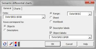 Semantic Differential Chart Excel Semantic Differential Chart In Excel Tutorial Xlstat