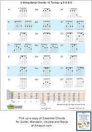5 String Banjo Chords And Keys For G Tuning G D G B D