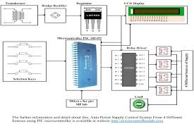 power supply control system from different sources using pic  auto power supply control system from 4 different sources using pic microcontroller