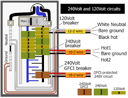 gfci outlet wiring diagram electricalengineering ece color code for residential wire how to match wire size and circuit breaker outlet wiring diagram