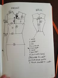 How To Make A Dress Pattern Stunning Final Sketches And Draft Handmade Pattern For A New Dress