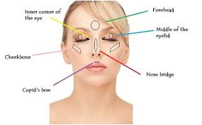 apply highlighter makeup tips highlighter how