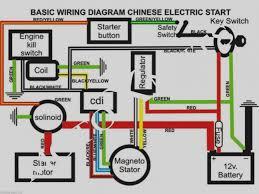wiring diagram for 50cc pocket bike wiring diagram libraries 50cc pocket bike wiring diagram wiring library50cc pocket bike wiring diagram