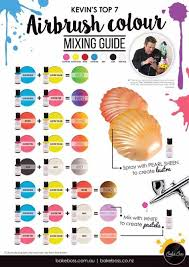 Kevin Martins Top 7 Airbrush Colour Mixing Guide Www