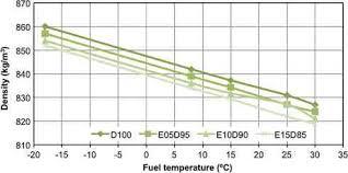 Specific Fuel Calculations Boat Design Net
