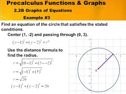 6 precalculus