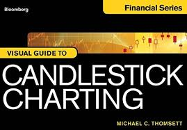 The Complete Guide To Using Candlestick Charting Pdf Download Bloomberg Visual Guide To Candlestick Charting