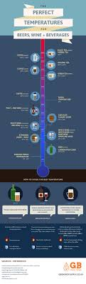 The Ideal Temperature For Beer Coffee And Other Beverages