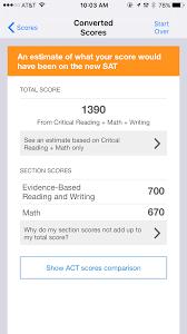 essay score gre essay score act essay scoring ged essay scoring  mcat essay score conversion gre essay scores new jersey hspa language arts the is an exam