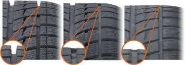 Winter Tread Depth At Tire Rack