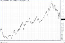 Live Cattle Historical Prices Pay Prudential Online