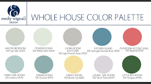 Small Picture Home Color Palette Interior Design