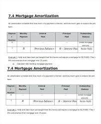 Mortgage Payoff Calculator Excel Example Of An Amortization Schedule ...