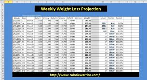 weekly weigh in charts weight loss worksheet calorie warrior