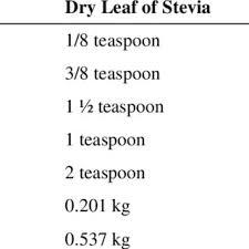 Granulated Sugar To Stevia Conversion Chart Download Table