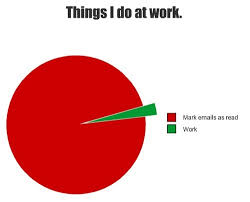 Funny Pie Charts That Perfectly Explain Your Life