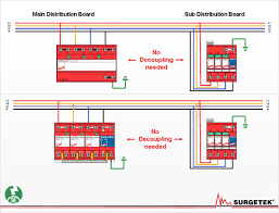 surgetek useful information diagram 2 installation of class 1 and class 2 for 3 phase