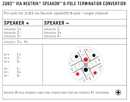 neutrik speakon connector wiring diagram jerrysmasterkeyforyouand me Speakon Jack Wiring neutrik speakon connector wiring diagram
