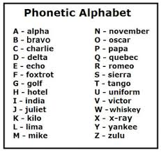 Faa radiotelephony alphabet and morse code chart the nato phonetic alphabet, more accurately known as the nato spelling alphabet and also nato phonetic alphabet — eine buchstabiertafel (oder buchstabieralphabet, telefonalphabet, funkalphabet, fliegeralphabet) erleichtert die. Phonetic Alphabet Norsk Norsk 2020
