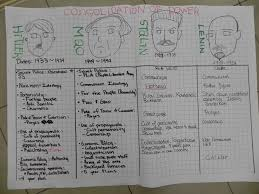 review dp history consolidation of power