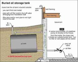 275 Gallon Oil Tank Gauge Chart Oil Storage Tank Gauge Accuracy