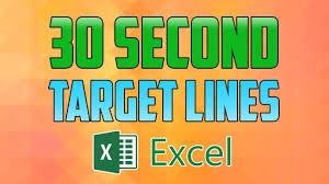 Excel 2016 How To Add Target Lines To A Chart Graph
