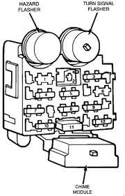 87 yj fuse box wiring diagram site 1987 1995 jeep wrangler yj fuse box diagram fuse diagram yj heater box 1987 1995 jeep