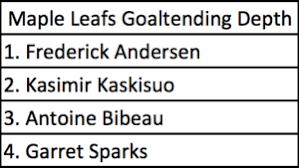 Maple Leafs Depth Chart Kasimir Kaskisuo Forgotten Maple Leafs Goaltending Prospect