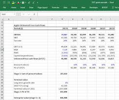 cash flow model excel dcf model training 6 steps to building a dcf model in excel wall