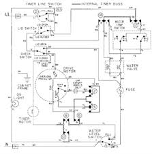 kenmore dishwasher wiring diagram kenmore wiring diagrams kenmore dishwasher motor wiring diagram