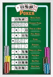 Poker Winning Hands Chart Pyramid America Winning Poker Hands Chart Game Room Black Wood Framed Poster 14x20 Inch