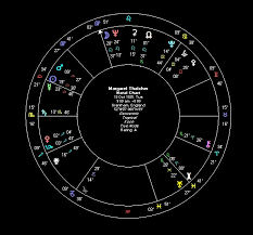 Lucy Lawless Birth Chart Chiron And Friends Pluto And Beyond