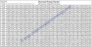 Ac Size Chart Ac Calculation For Room X Room Cooling Load Calculation For