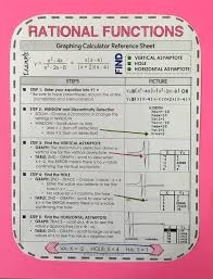 this graphing calculator reference sheet on graphs of rational functions guides students step by step on how to find the vertical asymptote hole