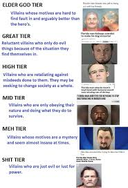 Rating Florida Villains Florida Man Know Your Meme