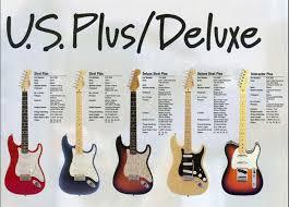 xhefri s guitars fender stratocaster plus series 1995fenderplusadd jpg