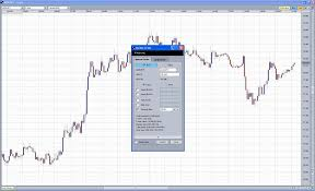 Oanda Advanced Charting Tutorial Tutorial For Using Trailing Stops With Oanda